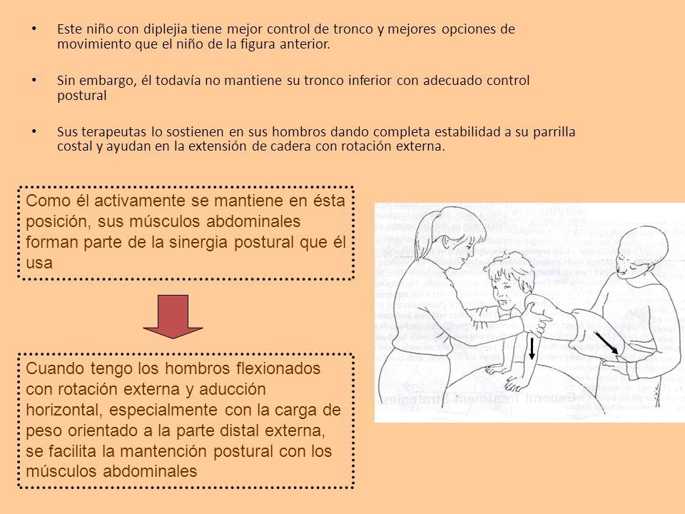 Estrategias de tratamiento Trabajo entonces para mantener la postura del tronco en extensión con actividad abdominal, ya que esto es necesario para que el tronco inferior permanezca estable y de estabilidad para mover sus extremidades.
