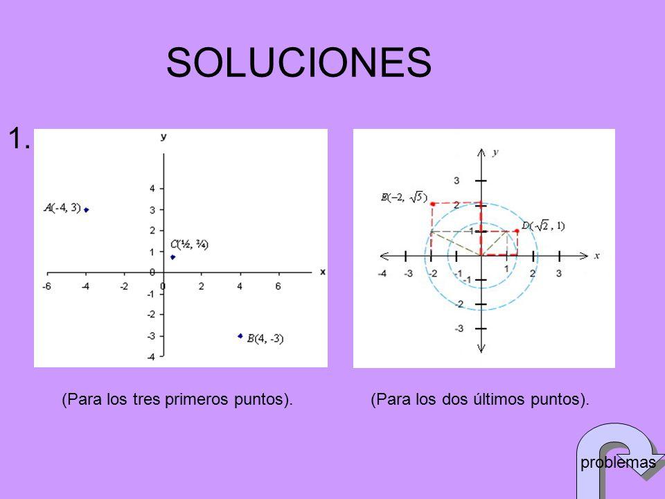 SOLUCIONES 1. (Para los tres primeros puntos).(Para los dos últimos puntos). problemas