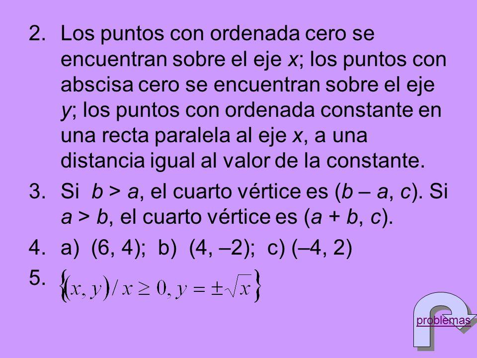 2.Los puntos con ordenada cero se encuentran sobre el eje x; los puntos con abscisa cero se encuentran sobre el eje y; los puntos con ordenada constan