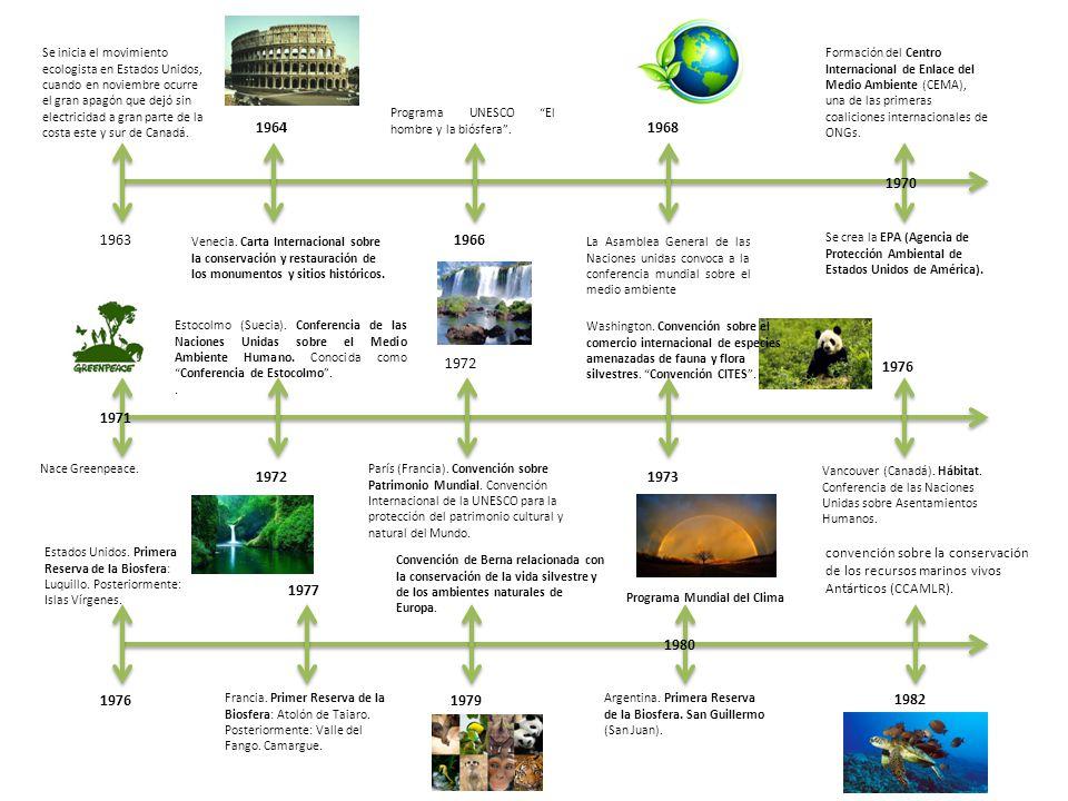 1983 1984 1985 1987 1988 1989 1990 1991 1992 1993 1994 1995 Acuerdo sobre maderas tropicales.