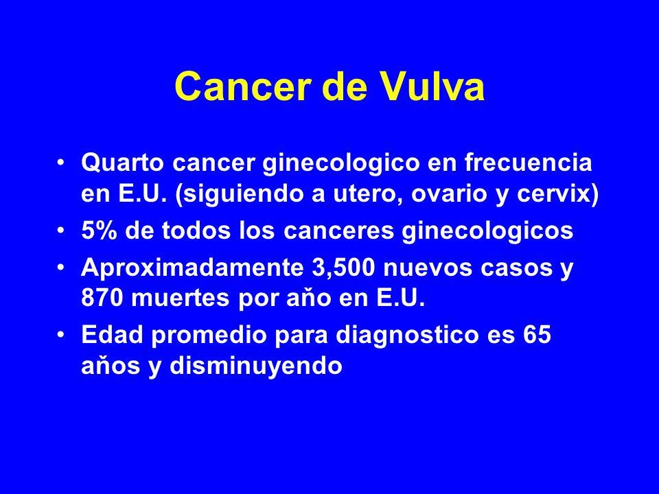 Cancer de Vulva Quarto cancer ginecologico en frecuencia en E.U. (siguiendo a utero, ovario y cervix) 5% de todos los canceres ginecologicos Aproximad