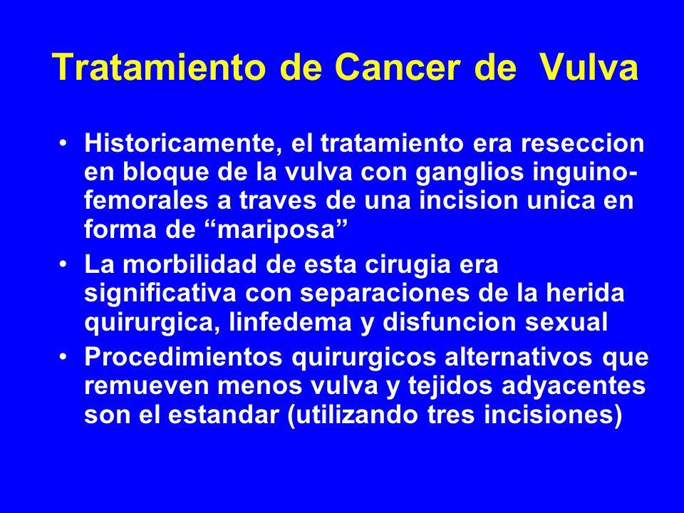 Tratamiento de Cancer de Vulva Historicamente, el tratamiento era reseccion en bloque de la vulva con ganglios inguino- femorales a traves de una inci
