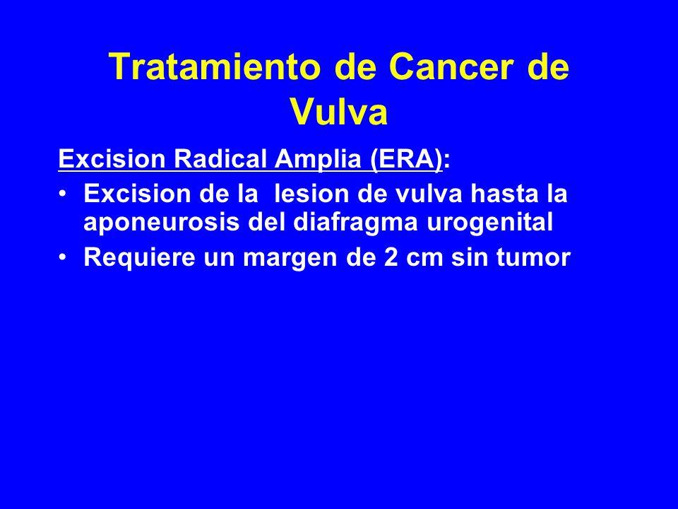 Tratamiento de Cancer de Vulva Excision Radical Amplia (ERA): Excision de la lesion de vulva hasta la aponeurosis del diafragma urogenital Requiere un margen de 2 cm sin tumor
