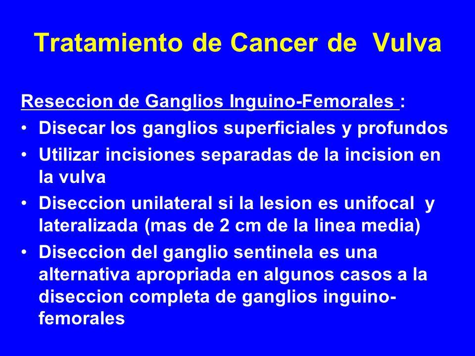 Tratamiento de Cancer de Vulva Reseccion de Ganglios Inguino-Femorales : Disecar los ganglios superficiales y profundos Utilizar incisiones separadas