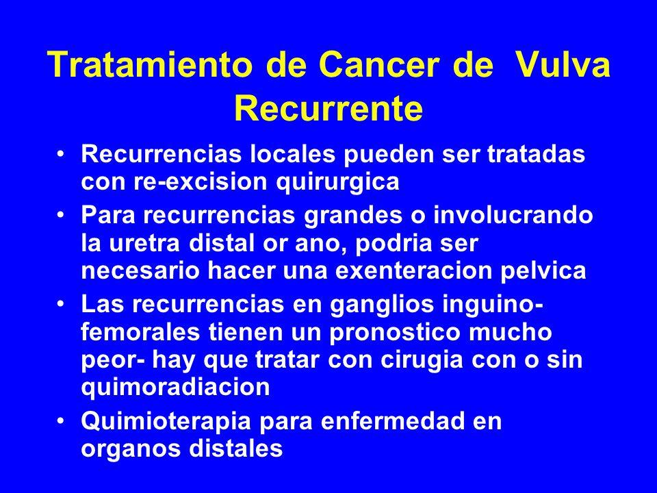 Tratamiento de Cancer de Vulva Recurrente Recurrencias locales pueden ser tratadas con re-excision quirurgica Para recurrencias grandes o involucrando