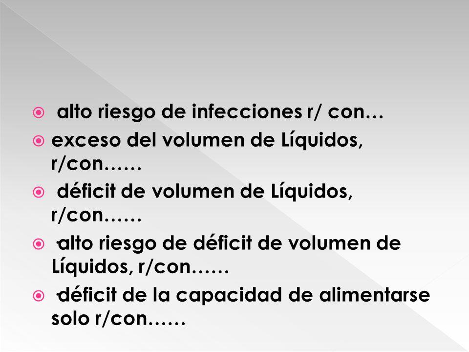  alto riesgo de infecciones r/ con…  exceso del volumen de Líquidos, r/con……  déficit de volumen de Líquidos, r/con……  ·alto riesgo de déficit de volumen de Líquidos, r/con……  ·déficit de la capacidad de alimentarse solo r/con……