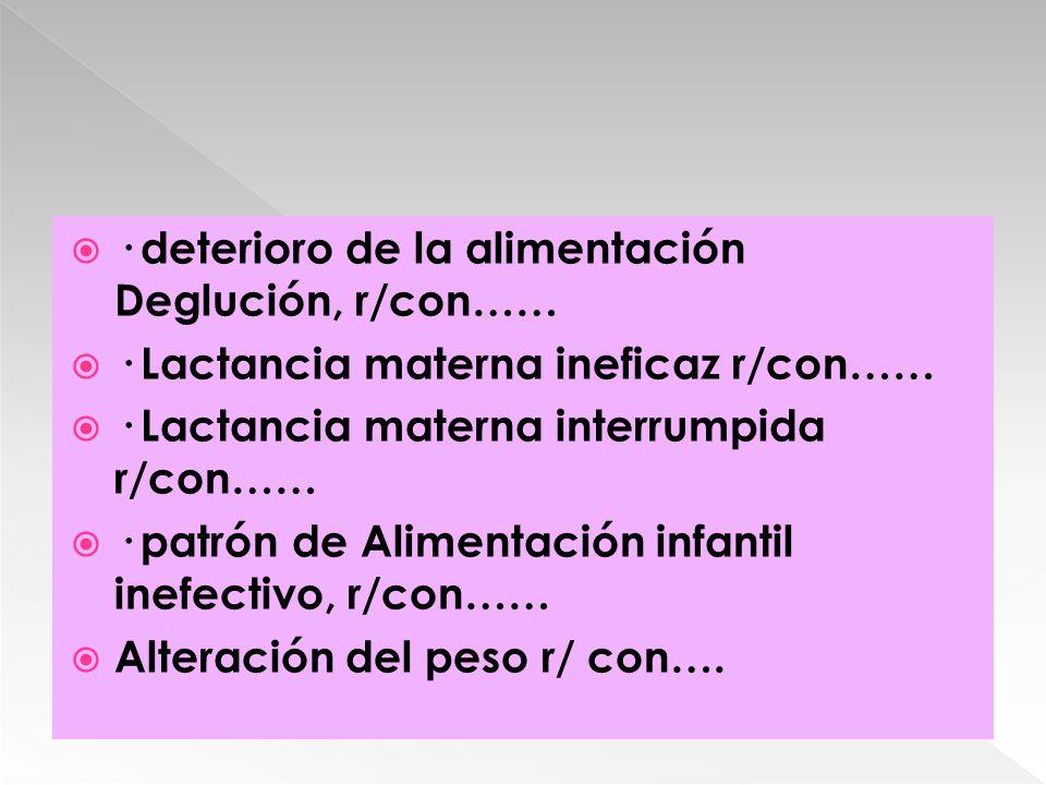 · deterioro de la alimentación Deglución, r/con……  · Lactancia materna ineficaz r/con……  · Lactancia materna interrumpida r/con……  · patrón de Alimentación infantil inefectivo, r/con……  Alteración del peso r/ con….
