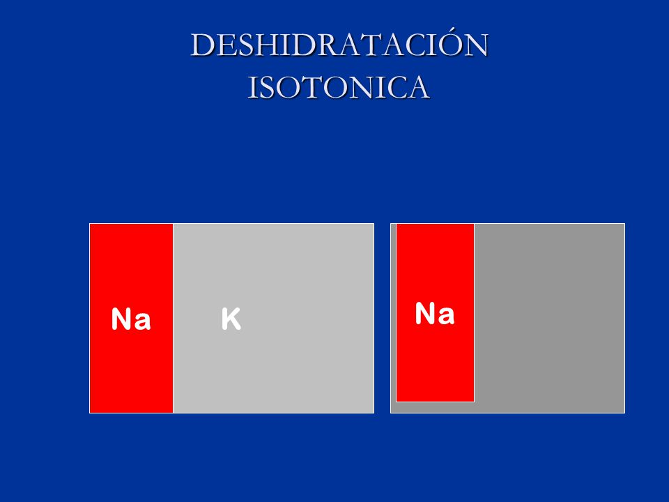 DESHIDRATACIÓN ISOTONICA DESHIDRATACIÓN ISOTONICA KNa