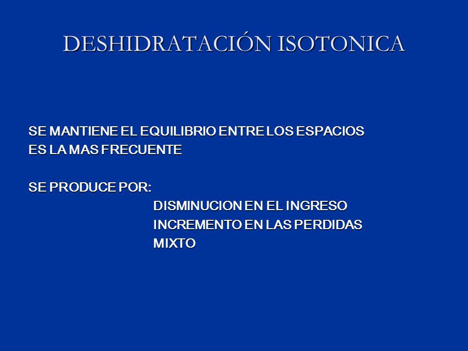 DESHIDRATACIÓN ISOTONICA SE MANTIENE EL EQUILIBRIO ENTRE LOS ESPACIOS ES LA MAS FRECUENTE SE PRODUCE POR: DISMINUCION EN EL INGRESO DISMINUCION EN EL INGRESO INCREMENTO EN LAS PERDIDAS INCREMENTO EN LAS PERDIDAS MIXTO MIXTO