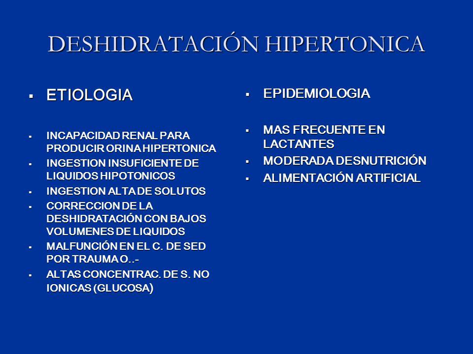 DESHIDRATACIÓN HIPERTONICA  ETIOLOGIA  INCAPACIDAD RENAL PARA PRODUCIR ORINA HIPERTONICA  INGESTION INSUFICIENTE DE LIQUIDOS HIPOTONICOS  INGESTION ALTA DE SOLUTOS  CORRECCION DE LA DESHIDRATACIÓN CON BAJOS VOLUMENES DE LIQUIDOS  MALFUNCIÓN EN EL C.