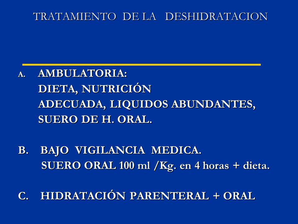 TRATAMIENTO DE LA DESHIDRATACION TRATAMIENTO DE LA DESHIDRATACION A.
