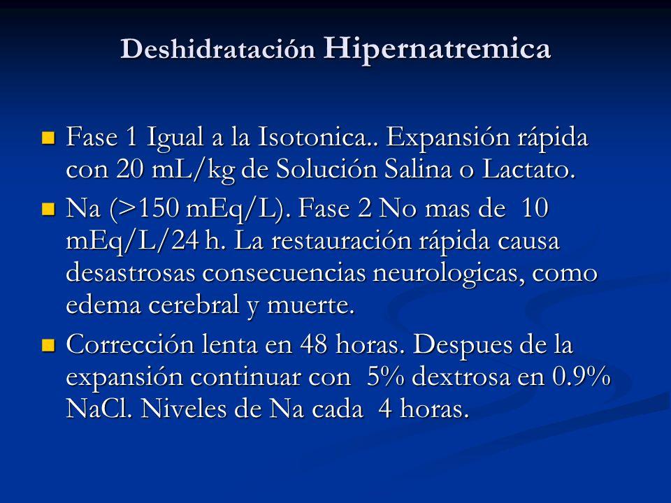 Deshidratación Hipernatremica Fase 1 Igual a la Isotonica..