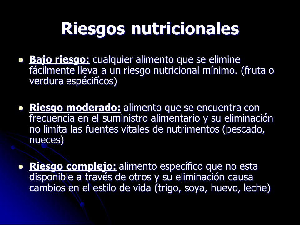 Riesgos nutricionales Bajo riesgo: cualquier alimento que se elimine fácilmente lleva a un riesgo nutricional mínimo.
