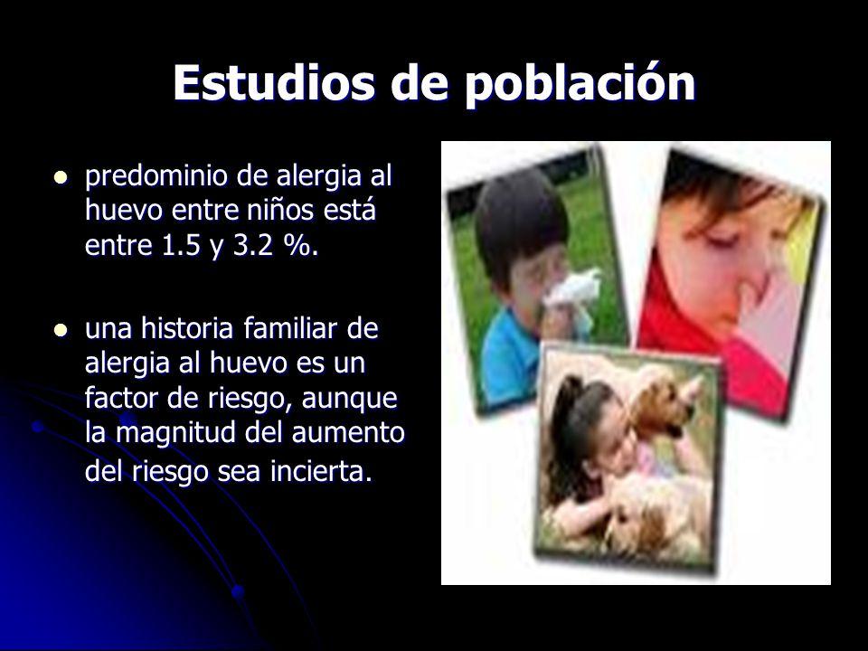 Estudios de población predominio de alergia al huevo entre niños está entre 1.5 y 3.2 %.