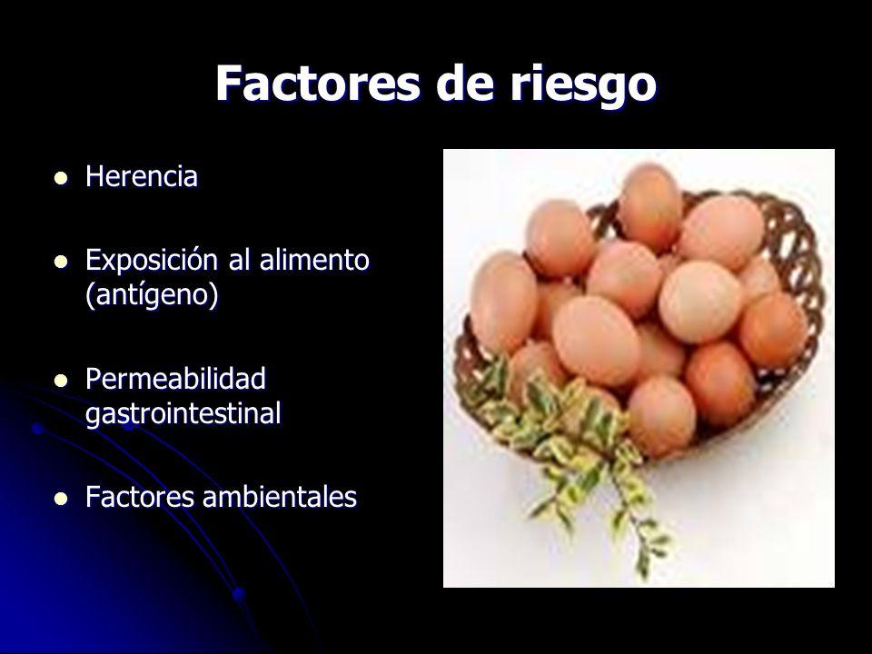 Factores de riesgo Herencia Herencia Exposición al alimento (antígeno) Exposición al alimento (antígeno) Permeabilidad gastrointestinal Permeabilidad gastrointestinal Factores ambientales Factores ambientales