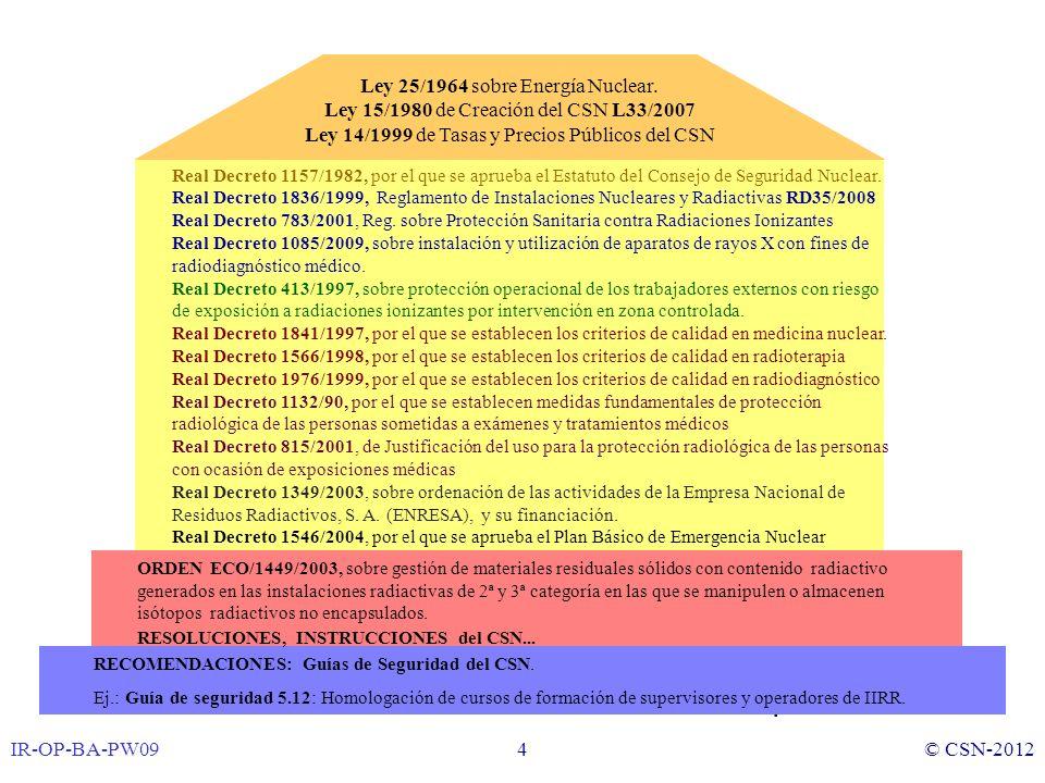 ley 4 1988 de tasas y precios: