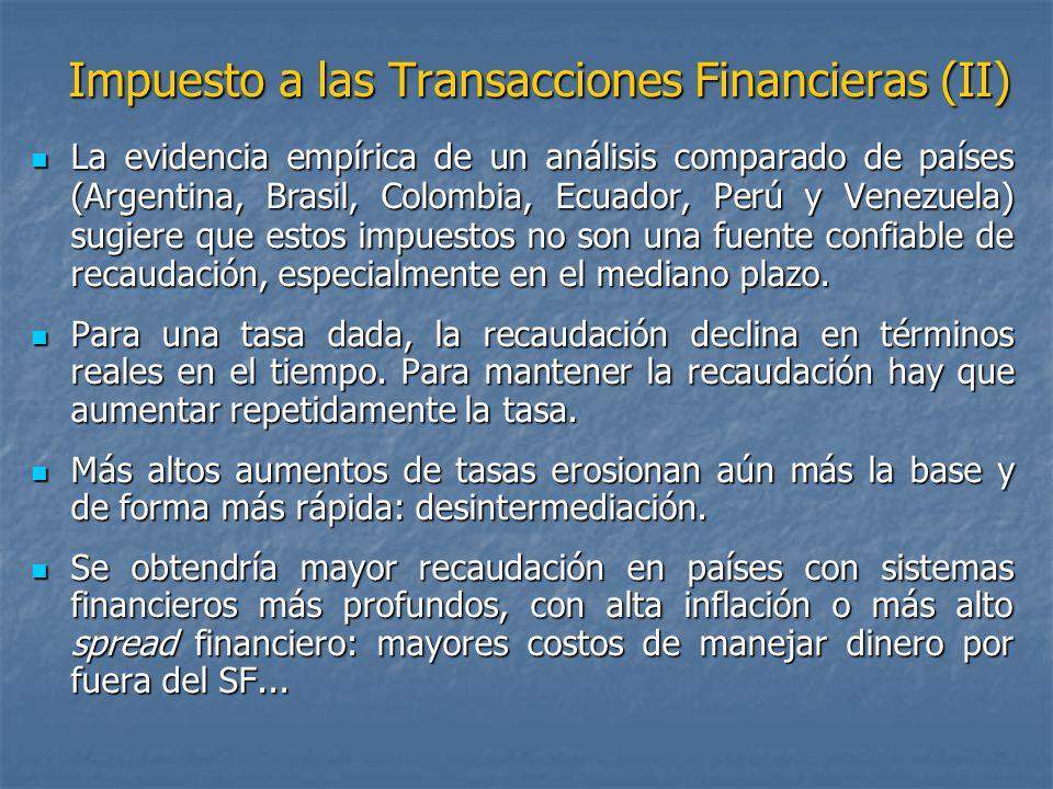 impuesto a las transacciones financieras argentina warez