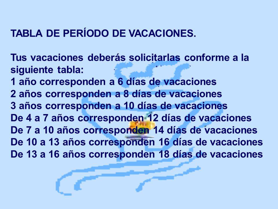 TABLA DE PERÍODO DE VACACIONES. Tus vacaciones deberás solicitarlas conforme a la siguiente tabla: 1 año corresponden a 6 días de vacaciones 2 años co