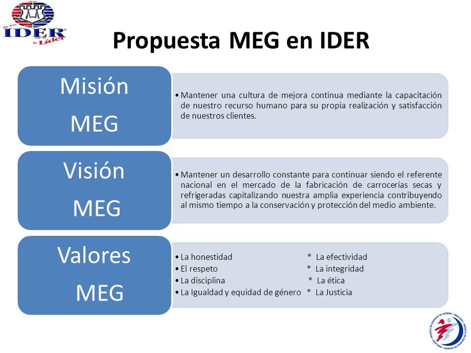Propuesta MEG en IDER Mantener una cultura de mejora continua mediante la capacitación de nuestro recurso humano para su propia realización y satisfacción de nuestros clientes.