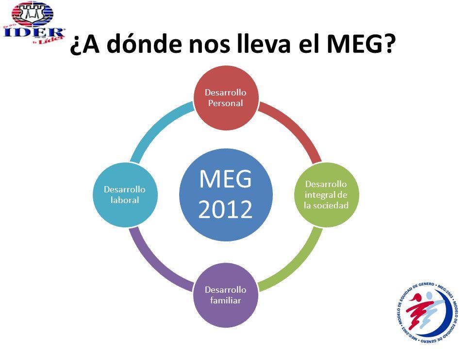 ¿A que cambios nos llevará el MEG? Cambio organizacional Cambio ocupacional Cambio personal