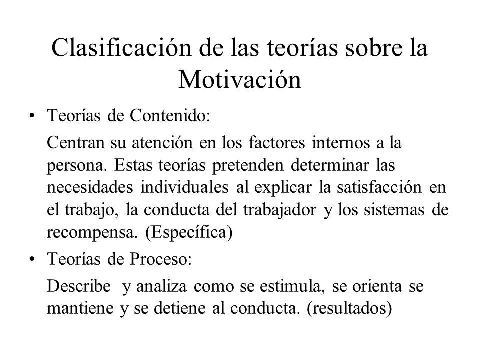 el proceso de motivacion y la satisfaccion en el trabajo: