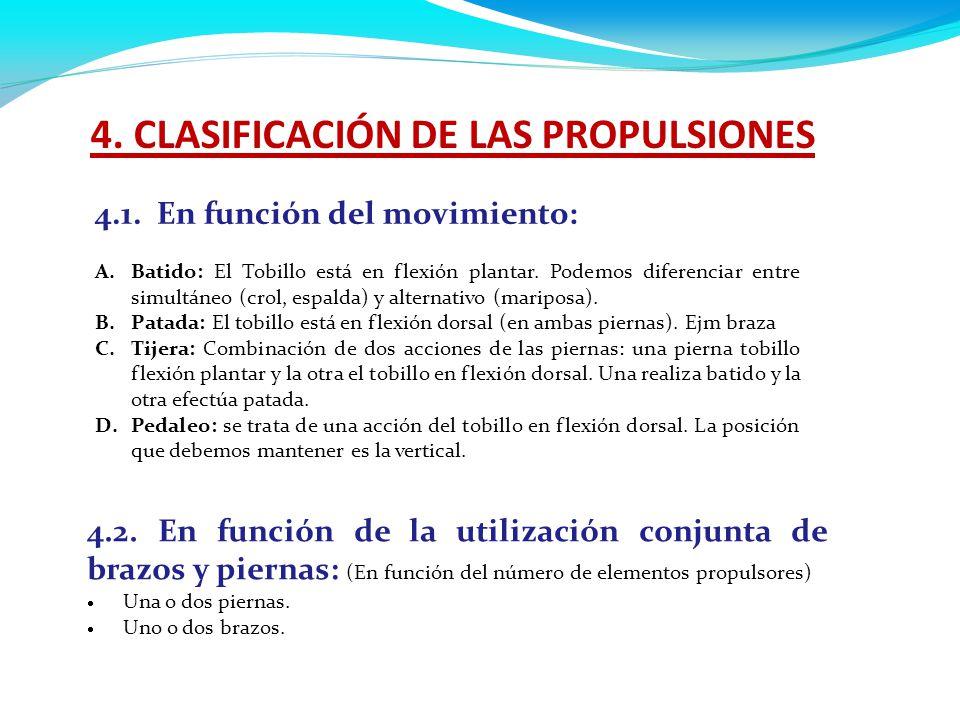 4. CLASIFICACIÓN DE LAS PROPULSIONES 4.1. En función del movimiento: A.Batido: El Tobillo está en flexión plantar. Podemos diferenciar entre simultáne