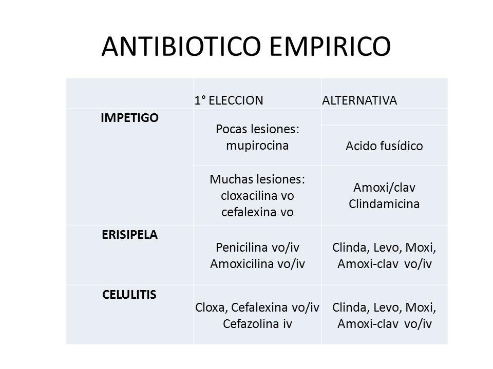 ANTIBIOTICO EMPIRICO 1° ELECCIONALTERNATIVA IMPETIGO Pocas lesiones: mupirocina Acido fusídico Muchas lesiones: cloxacilina vo cefalexina vo Amoxi/cla