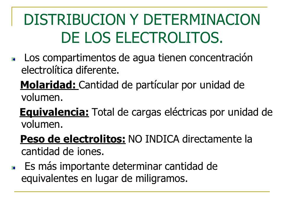 DISTRIBUCION Y DETERMINACION DE LOS ELECTROLITOS. Los compartimentos de agua tienen concentración electrolítica diferente. Molaridad: Cantidad de part