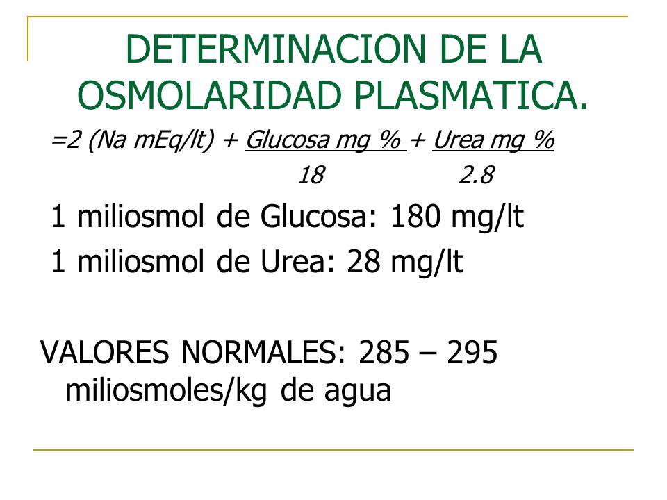 DETERMINACION DE LA OSMOLARIDAD PLASMATICA. =2 (Na mEq/lt) + Glucosa mg % + Urea mg % 18 2.8 1 miliosmol de Glucosa: 180 mg/lt 1 miliosmol de Urea: 28