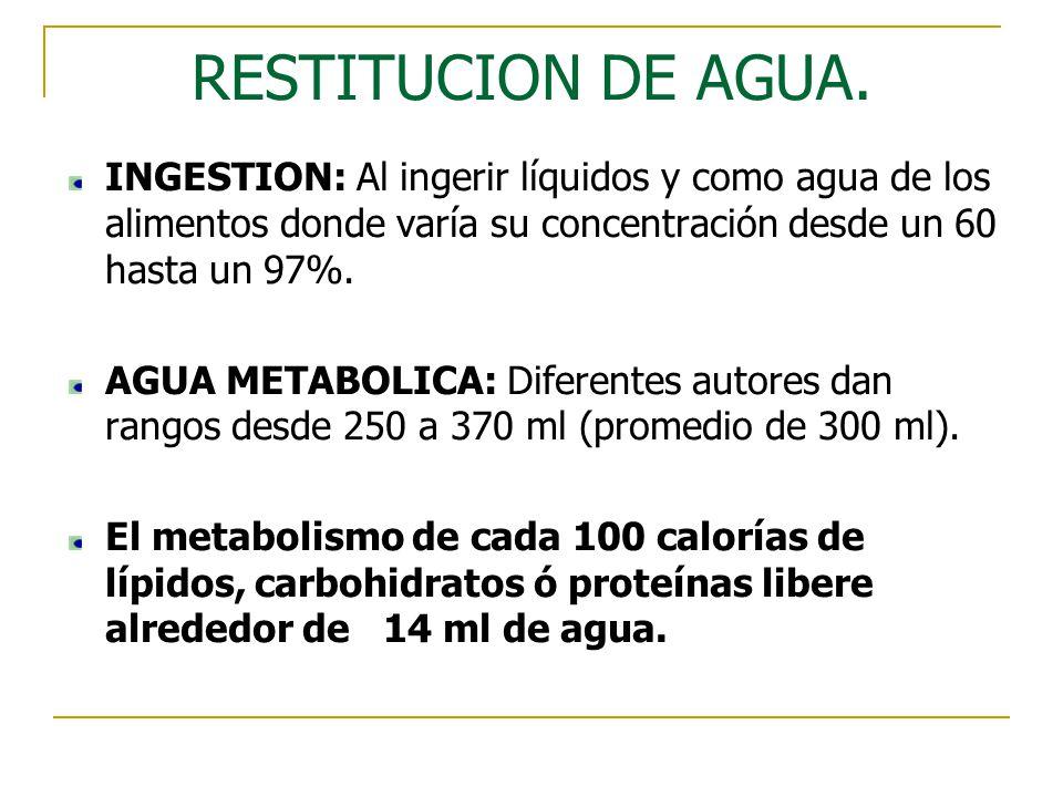 RESTITUCION DE AGUA. INGESTION: Al ingerir líquidos y como agua de los alimentos donde varía su concentración desde un 60 hasta un 97%. AGUA METABOLIC