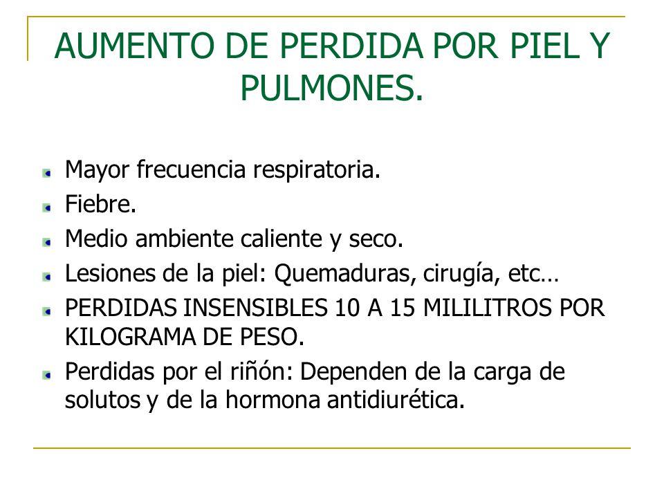 AUMENTO DE PERDIDA POR PIEL Y PULMONES. Mayor frecuencia respiratoria. Fiebre. Medio ambiente caliente y seco. Lesiones de la piel: Quemaduras, cirugí