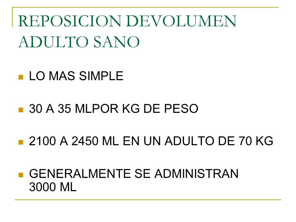 REPOSICION DEVOLUMEN ADULTO SANO LO MAS SIMPLE 30 A 35 MLPOR KG DE PESO 2100 A 2450 ML EN UN ADULTO DE 70 KG GENERALMENTE SE ADMINISTRAN 3000 ML