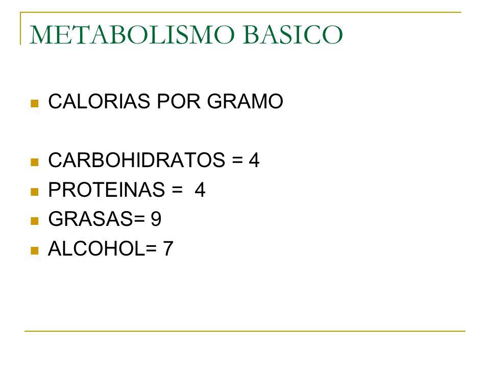 CALCULO DE REPOSICION DE SODIO CANTIDAD TOTAL DE mEq/lt a reponer: = sodio ideal – sodio real X AEC