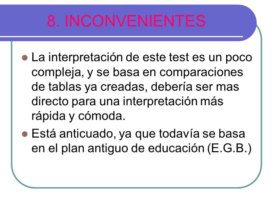 8. INCONVENIENTES La interpretación de este test es un poco compleja, y se basa en comparaciones de tablas ya creadas, debería ser mas directo para un