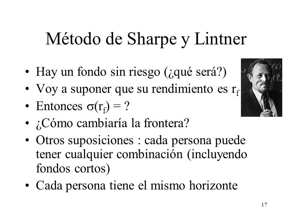 17 Método de Sharpe y Lintner Hay un fondo sin riesgo (¿qué será?) Voy a suponer que su rendimiento es r f Entonces  (r f ) = ? ¿Cómo cambiaría la fr