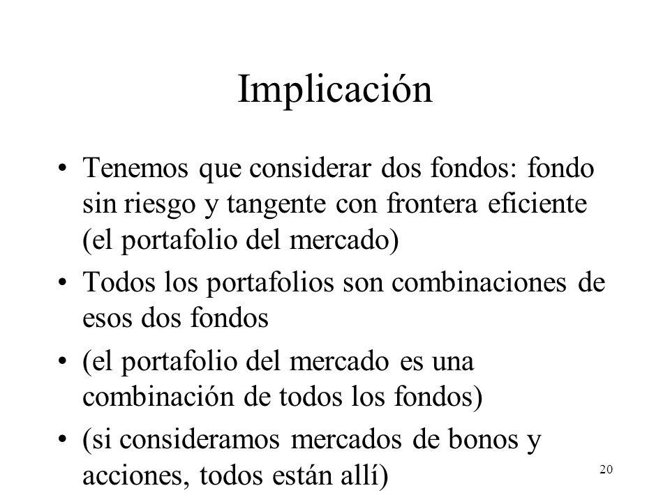 20 Implicación Tenemos que considerar dos fondos: fondo sin riesgo y tangente con frontera eficiente (el portafolio del mercado) Todos los portafolios