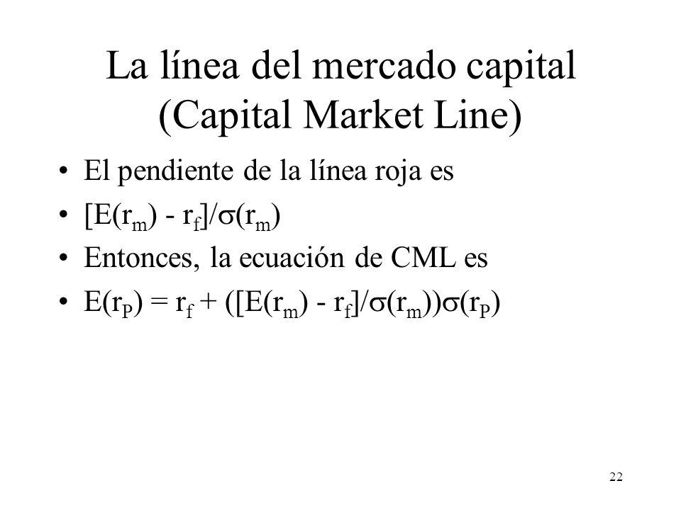 22 La línea del mercado capital (Capital Market Line) El pendiente de la línea roja es [E(r m ) - r f ]/  (r m ) Entonces, la ecuación de CML es E(r