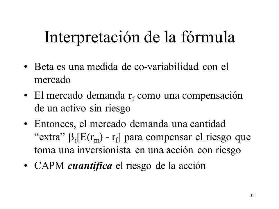 31 Interpretación de la fórmula Beta es una medida de co-variabilidad con el mercado El mercado demanda r f como una compensación de un activo sin rie