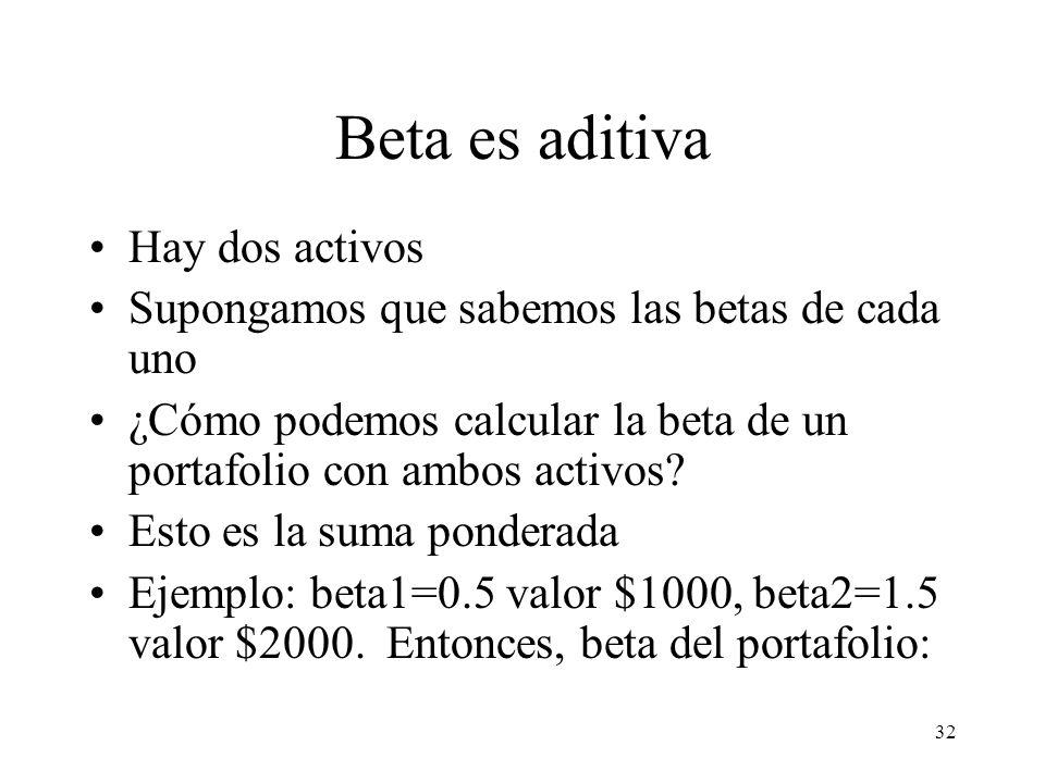 32 Beta es aditiva Hay dos activos Supongamos que sabemos las betas de cada uno ¿Cómo podemos calcular la beta de un portafolio con ambos activos? Est