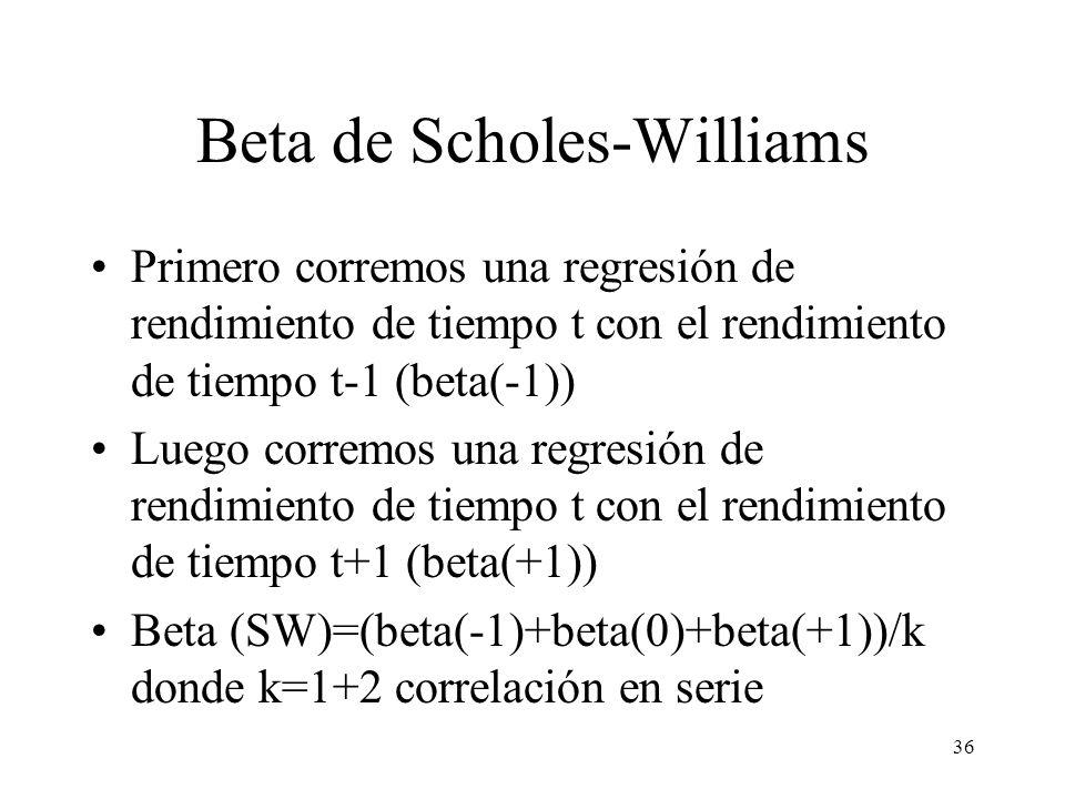 36 Beta de Scholes-Williams Primero corremos una regresión de rendimiento de tiempo t con el rendimiento de tiempo t-1 (beta(-1)) Luego corremos una r