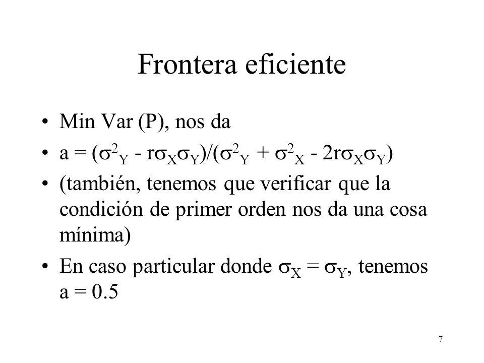 7 Frontera eficiente Min Var (P), nos da a = (  2 Y - r  X  Y )/(  2 Y +  2 X - 2r  X  Y ) (también, tenemos que verificar que la condición de