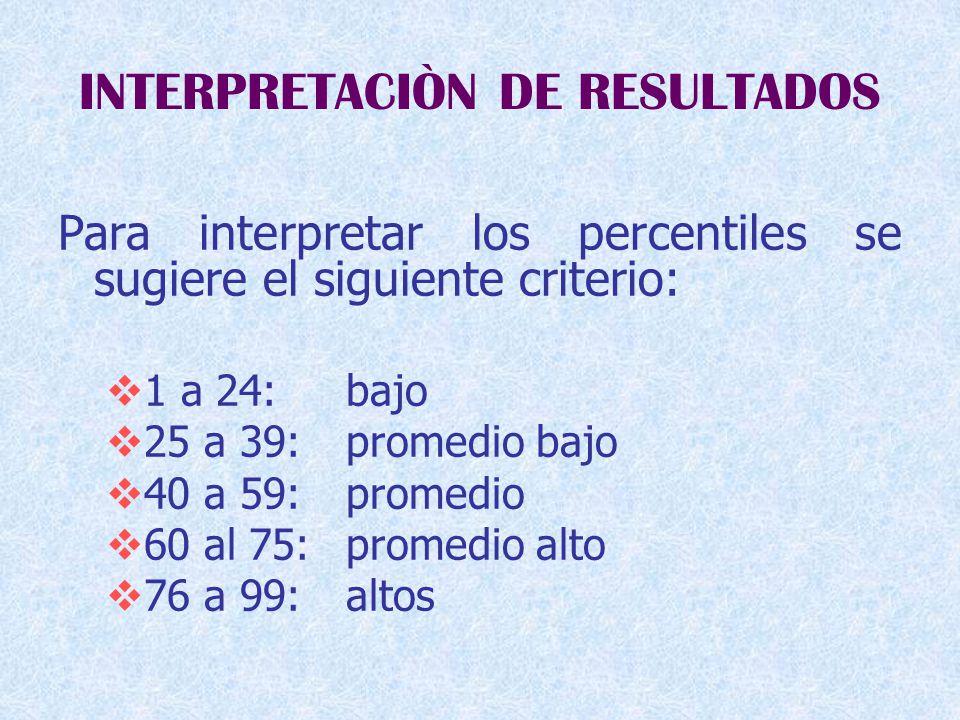 INTERPRETACIÒN DE RESULTADOS Para interpretar los percentiles se sugiere el siguiente criterio:  1 a 24: bajo  25 a 39: promedio bajo  40 a 59: promedio  60 al 75: promedio alto  76 a 99: altos