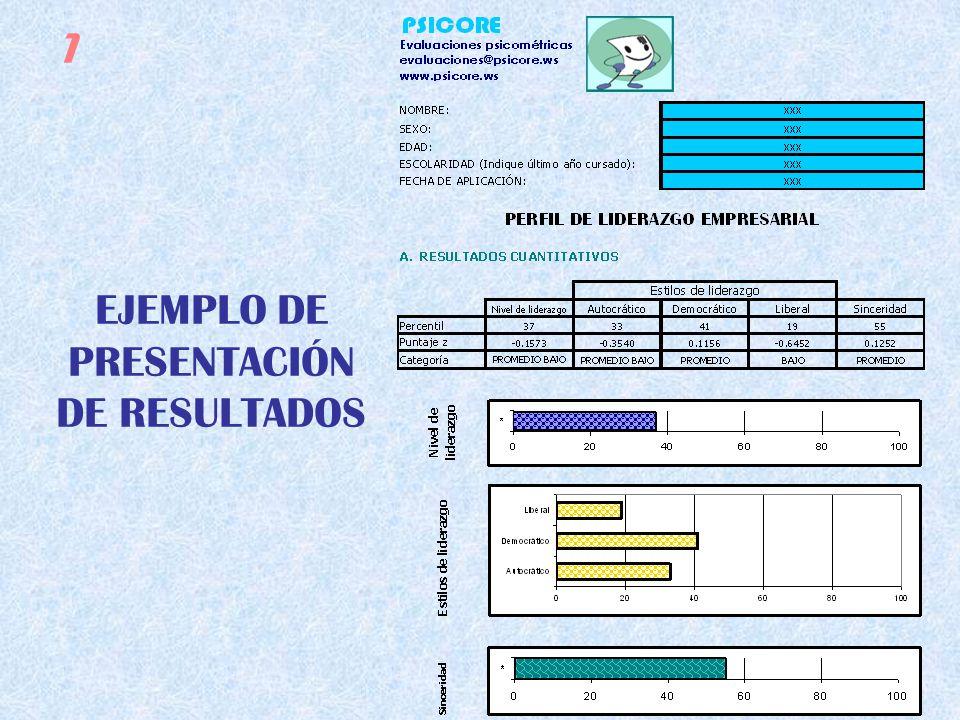 EJEMPLO DE PRESENTACIÓN DE RESULTADOS 1