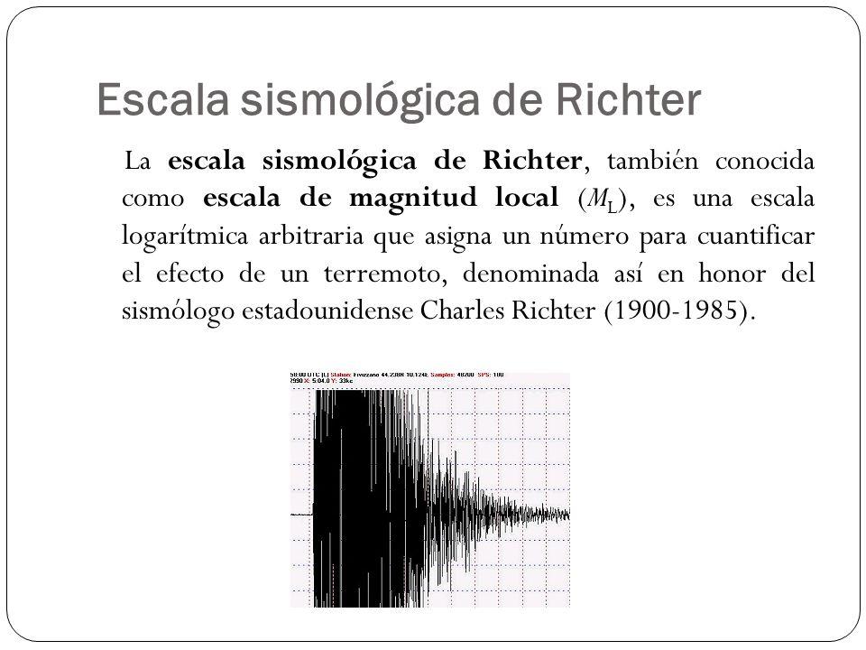 Resultado de imagen de sismología  richter