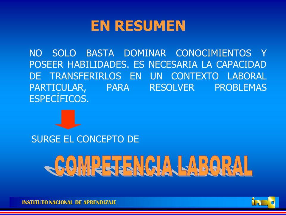 INSTITUTO NACIONAL DE APRENDIZAJE EXPERIENCIA SECTOR TURISMO (INA) ENFOQUE BASADO EN COMPETENCIAS LABORALES (COMPONENTES) NORMAS DE COMPETENCIA LABORAL NORMALIZACIÓN MÓDULOS DE FORMACIÓN (MODULARIZACIÓN) FORMACIÓN PRUEBAS DE CERTIFICACIÓN PROFESIONAL CERTIFICACIÓN