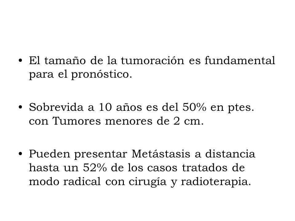 El tamaño de la tumoración es fundamental para el pronóstico. Sobrevida a 10 años es del 50% en ptes. con Tumores menores de 2 cm. Pueden presentar Me