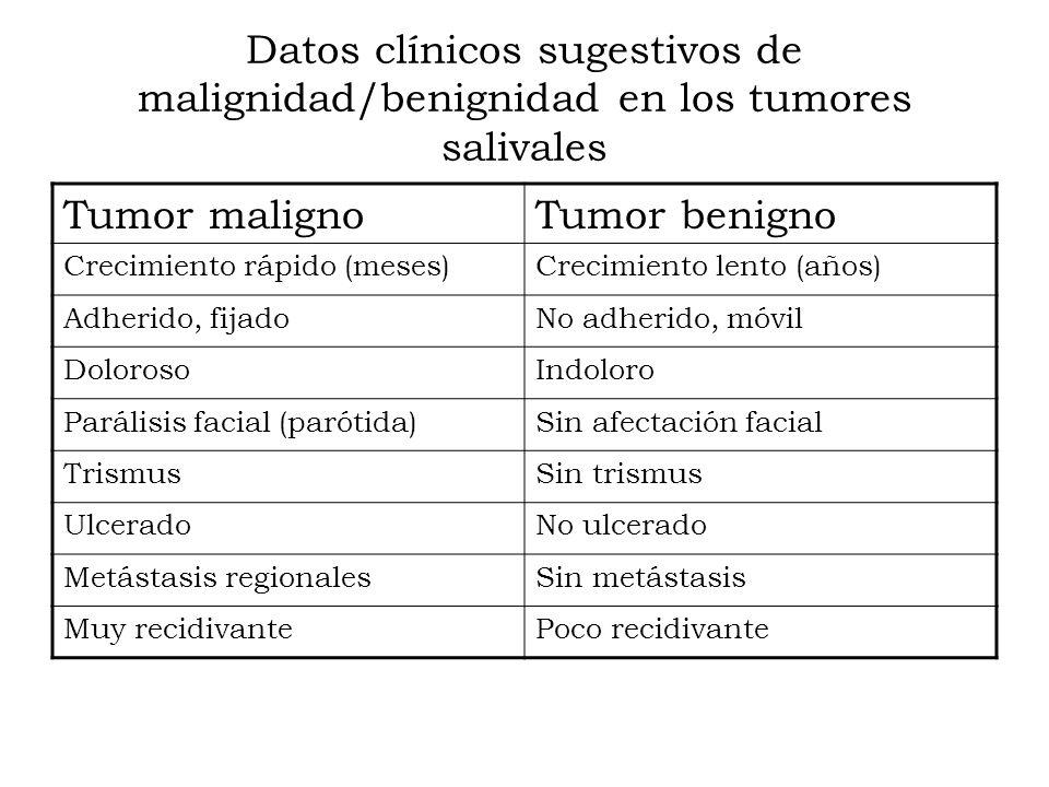 Datos clínicos sugestivos de malignidad/benignidad en los tumores salivales Tumor malignoTumor benigno Crecimiento rápido (meses)Crecimiento lento (añ