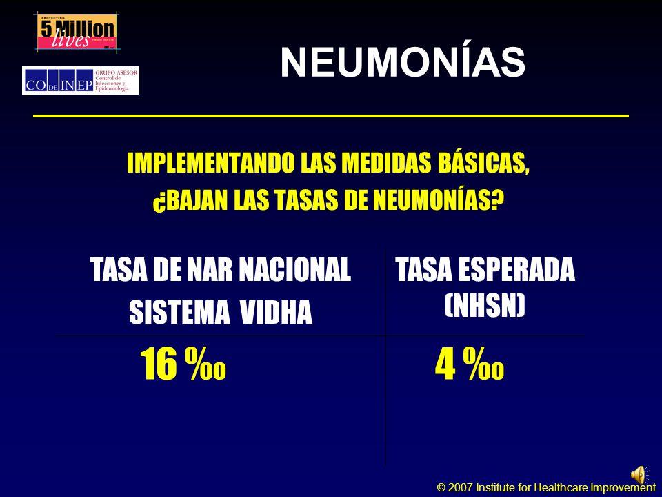 © 2007 Institute for Healthcare Improvement PREVENCIÓN DE NEUMONÍAS EN EL POS OPERATORIO A LOS PACIENTES CON CIRUGÍA DE TORAX O PULMÓN SE LOS DEBE EDUCAR SOBRE LA NECESIDAD DE EXPECTORAR CON FRECUENCIA CONTROLAR EL DOLOR USAR EQUIPO VENTILATORIO DE PRESIÓN POSITIVA EN PACIENTES CON ALTO RIESGO DE NEUMONÍAS POST OPERATORIAS
