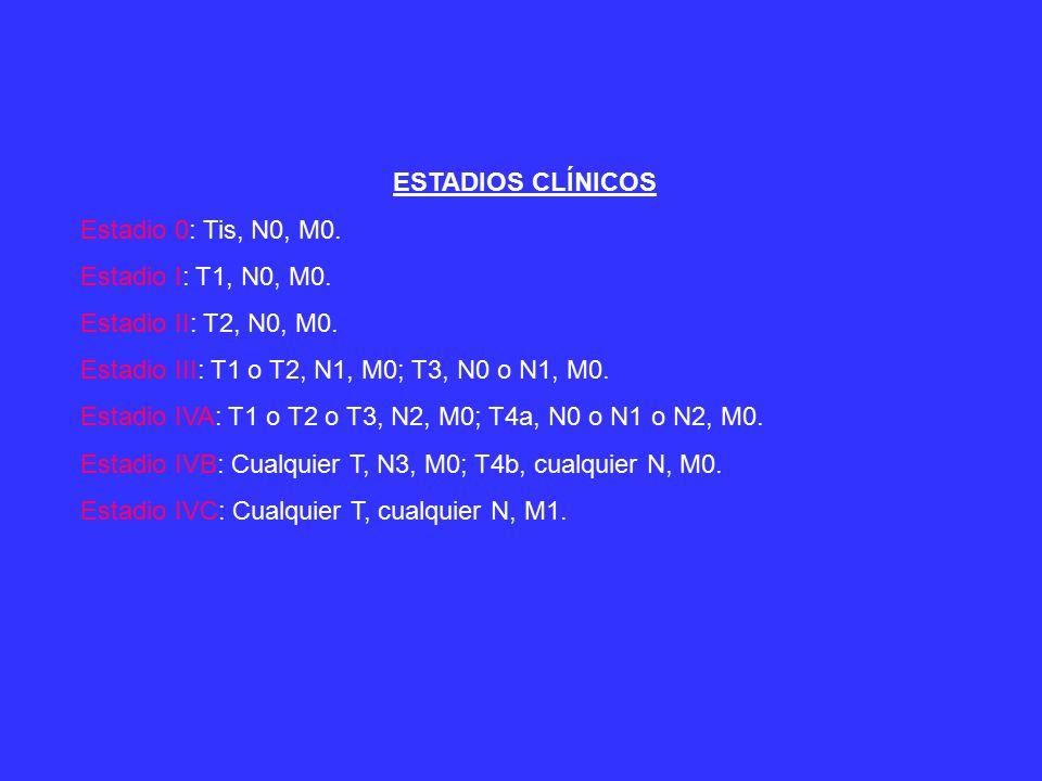 ESTADIOS CLÍNICOS Estadio 0: Tis, N0, M0.Estadio I: T1, N0, M0.