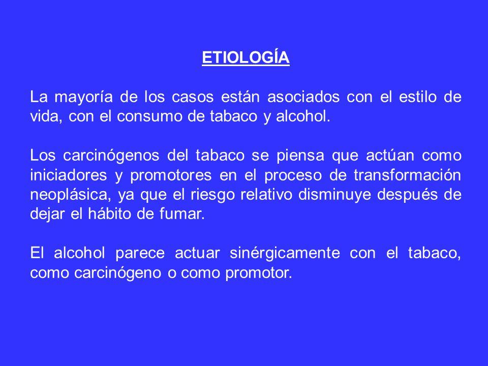 ETIOLOGÍA La mayoría de los casos están asociados con el estilo de vida, con el consumo de tabaco y alcohol.